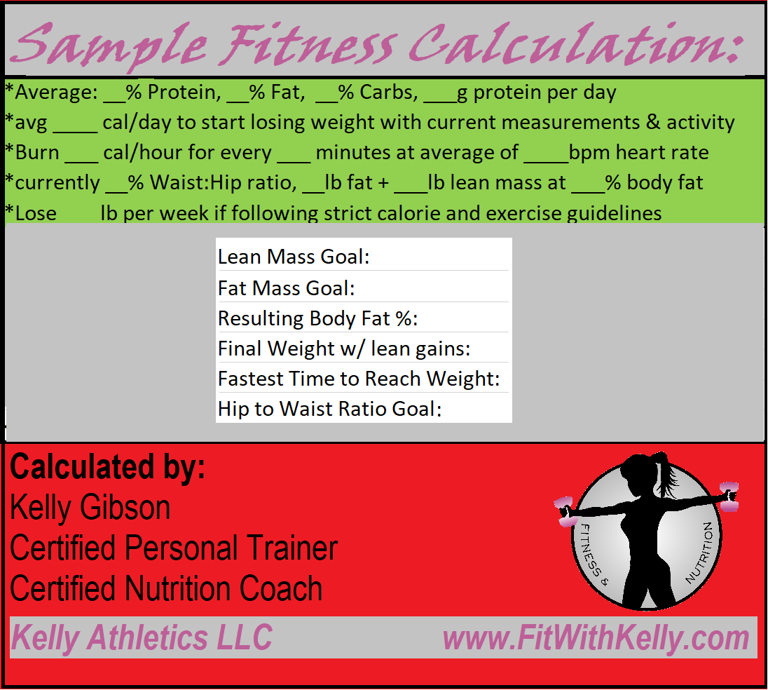 Fitness calculator with macros and weight goal kelly athletics fitness calculator calorie macro protein goals weight loss nvjuhfo Images